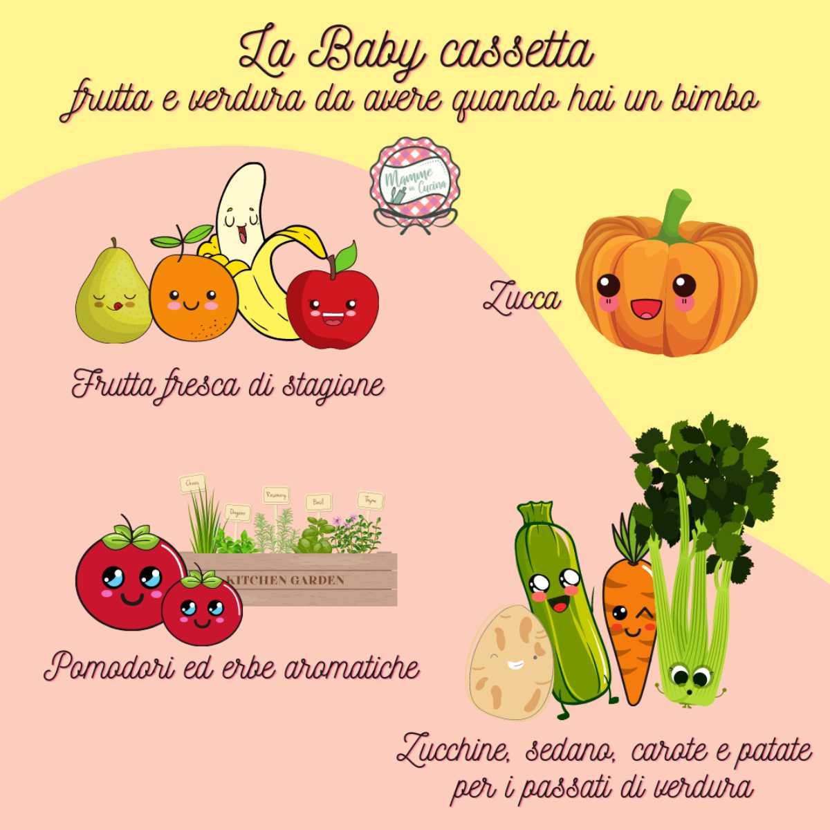 Verdure e frutta per i bimbi? Ecco la baby cassetta!