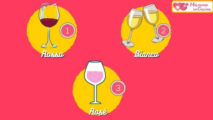 test vino
