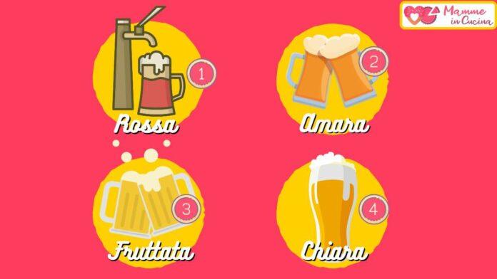 test birra