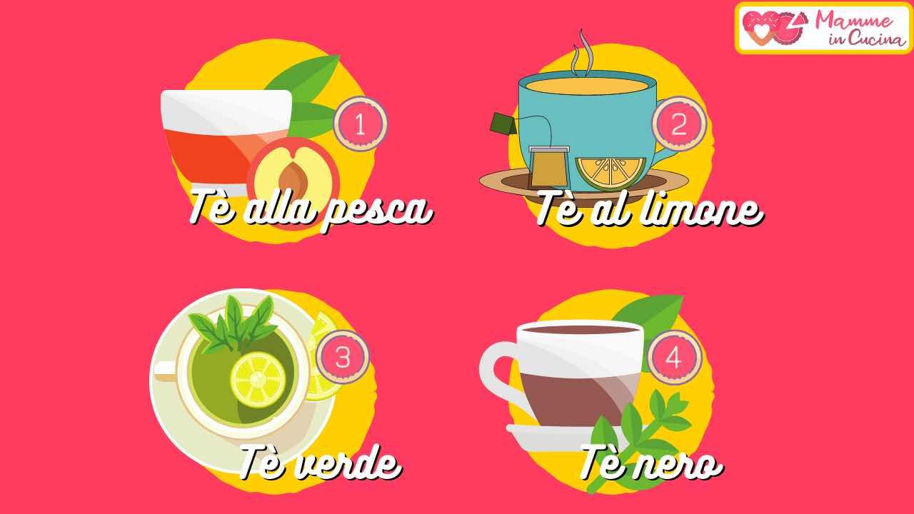 TEST Tè