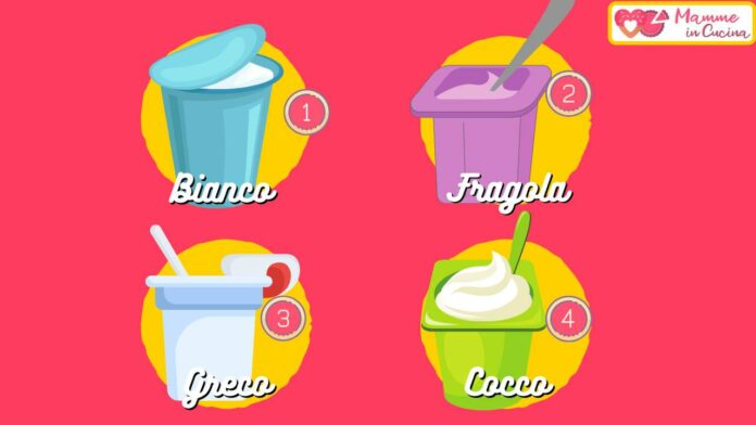 test yogurt