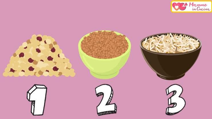 test cereale