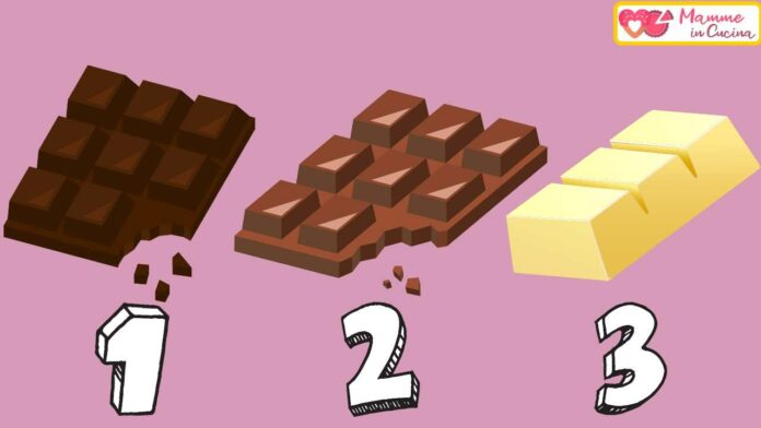 test cioccolato